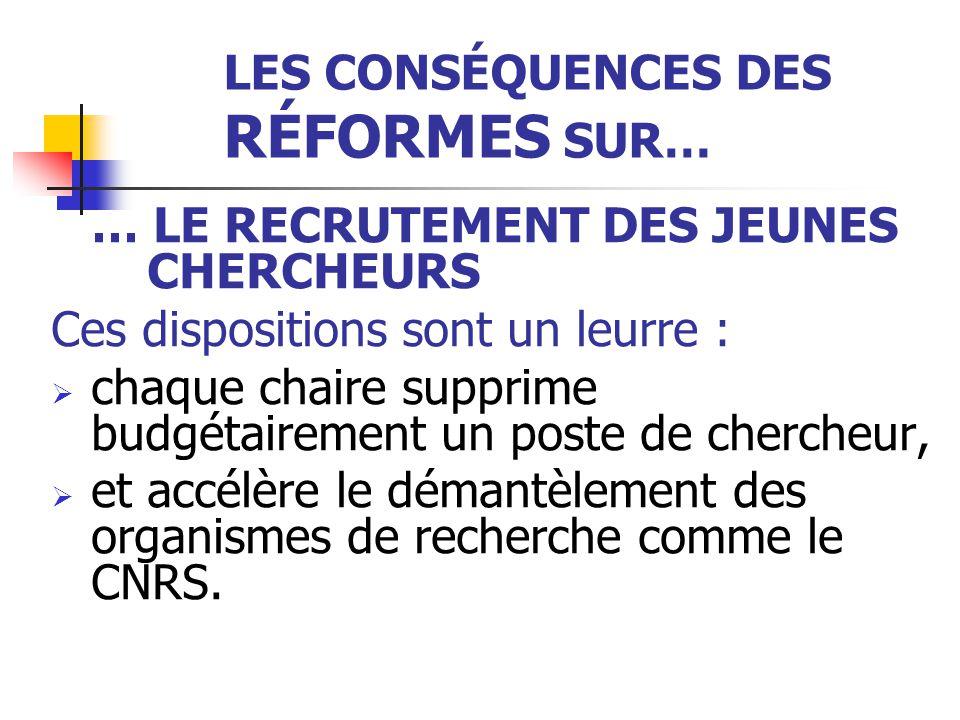 LES CONSÉQUENCES DES RÉFORMES SUR… … LE RECRUTEMENT DES JEUNES CHERCHEURS Ces dispositions sont un leurre :  chaque chaire supprime budgétairement un