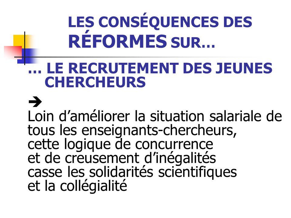LES CONSÉQUENCES DES RÉFORMES SUR… … LE RECRUTEMENT DES JEUNES CHERCHEURS Ces dispositions sont un leurre :  chaque chaire supprime budgétairement un poste de chercheur,  et accélère le démantèlement des organismes de recherche comme le CNRS.
