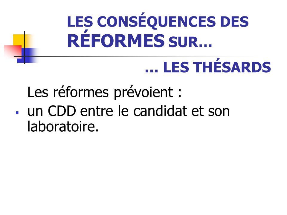 LES CONSÉQUENCES DES RÉFORMES SUR… … LES THÉSARDS Les réformes prévoient :