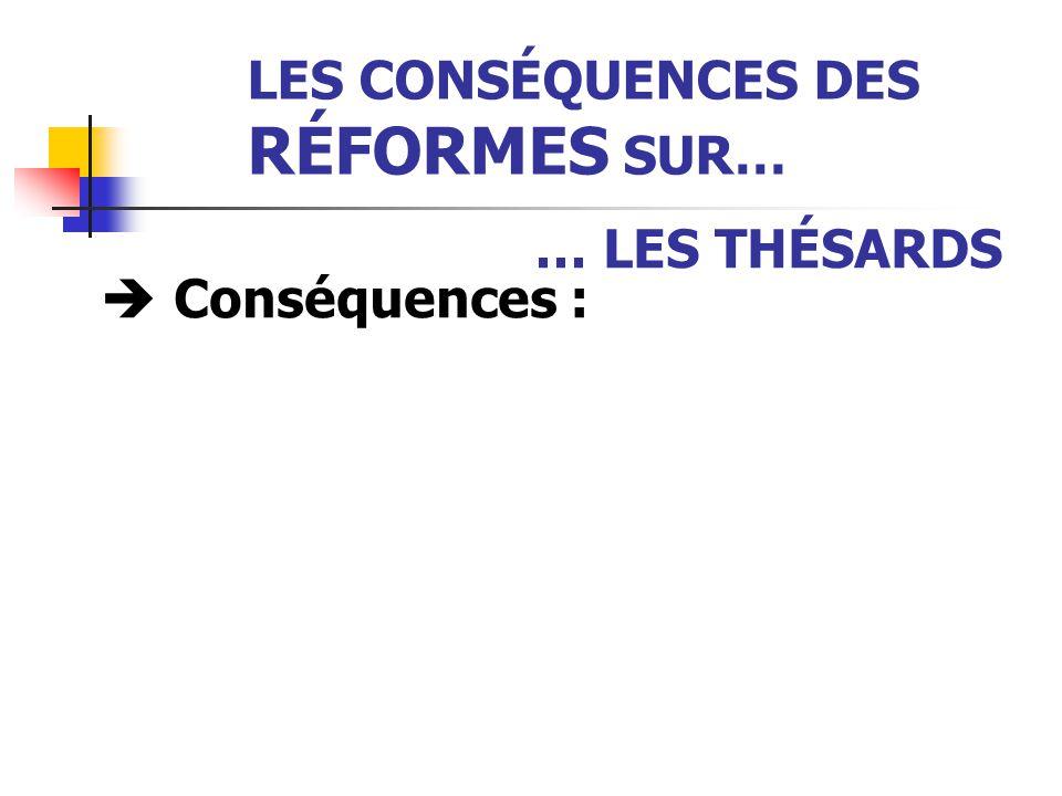 LES CONSÉQUENCES DES RÉFORMES SUR… … LES THÉSARDS Les réformes prévoient :  un CDD entre le candidat et son laboratoire.  Il s'agit de faire peser s