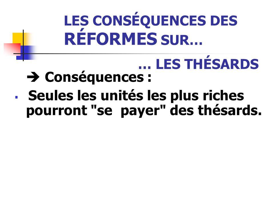 LES CONSÉQUENCES DES RÉFORMES SUR… … LES THÉSARDS  Conséquences :