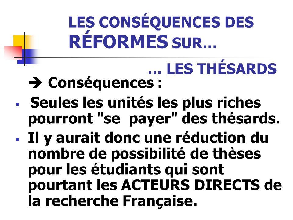 LES CONSÉQUENCES DES RÉFORMES SUR… … LES THÉSARDS  Conséquences :  Seules les unités les plus riches pourront se payer des thésards.