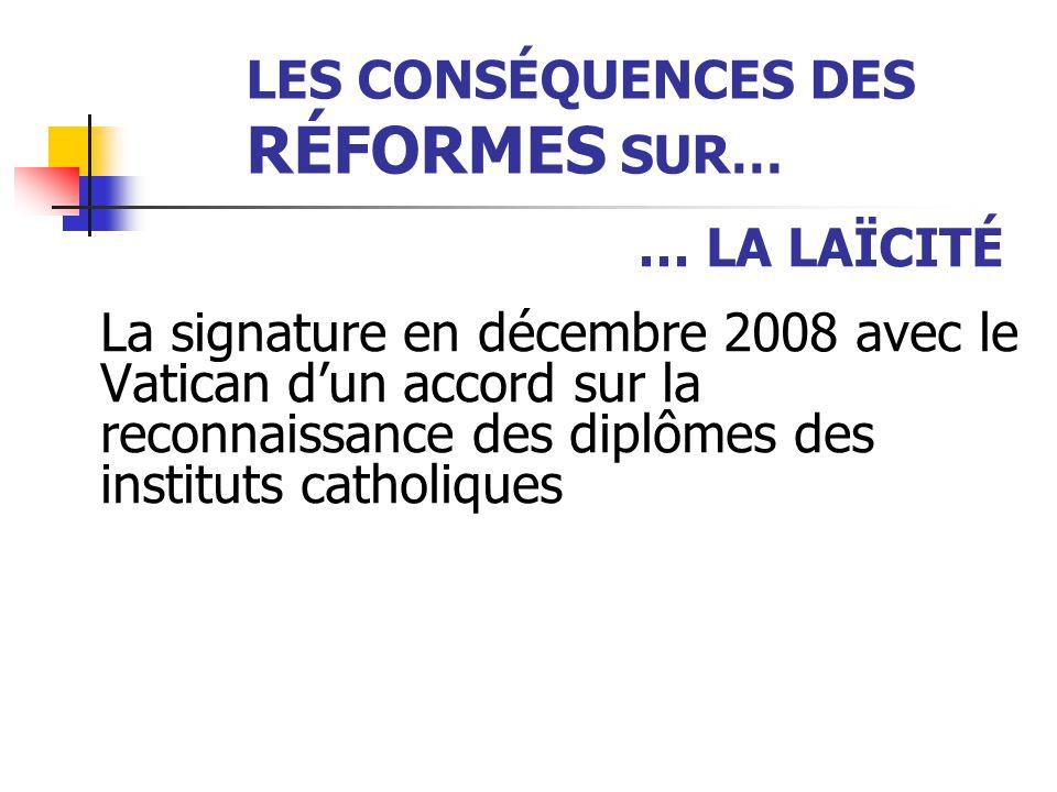 LES CONSÉQUENCES DES RÉFORMES SUR… … LA LAÏCITÉ