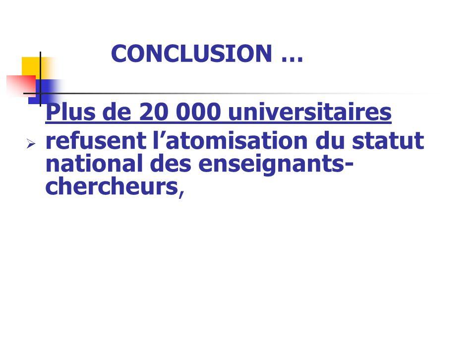 Plus de 20 000 universitaires