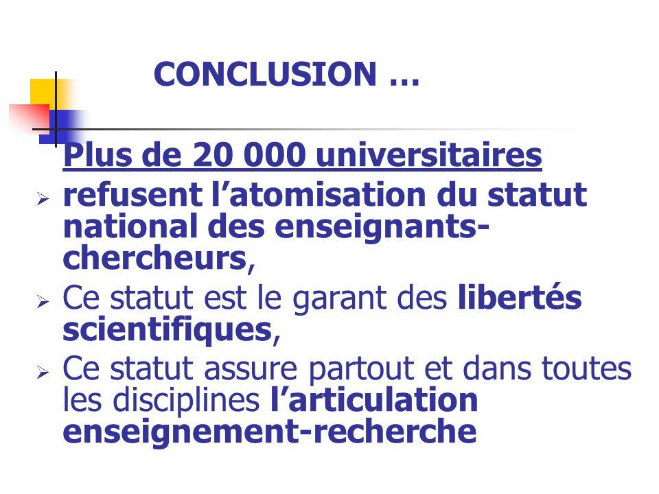 CONCLUSION … Plus de 20 000 universitaires  refusent l'atomisation du statut national des enseignants- chercheurs,  Ce statut est le garant des libertés scientifiques,