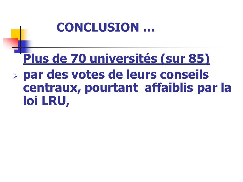 CONCLUSION … Plus de 70 universités (sur 85)