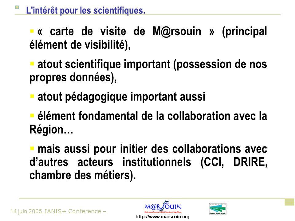 http://www.marsouin.org 14 juin 2005, IANIS+ Conference – L intérêt pour les scientifiques.