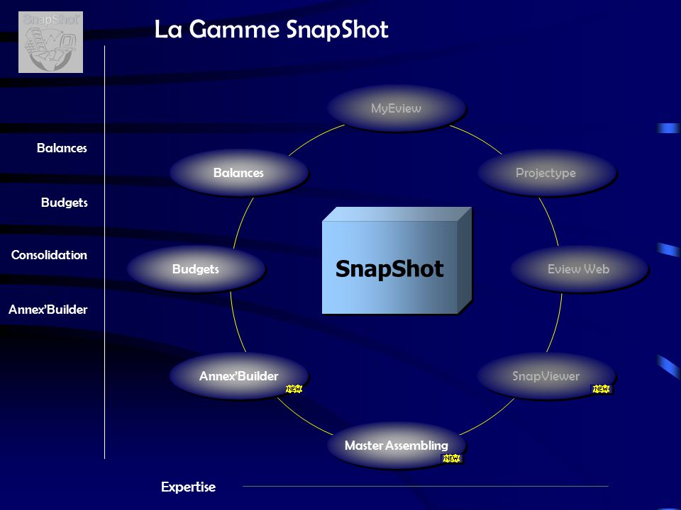 Expertise Balances Budgets Consolidation Annex'Builder La Gamme SnapShot Projectype MyEview Eview Web SnapShot Annex'Builder Master Assembling SnapVie
