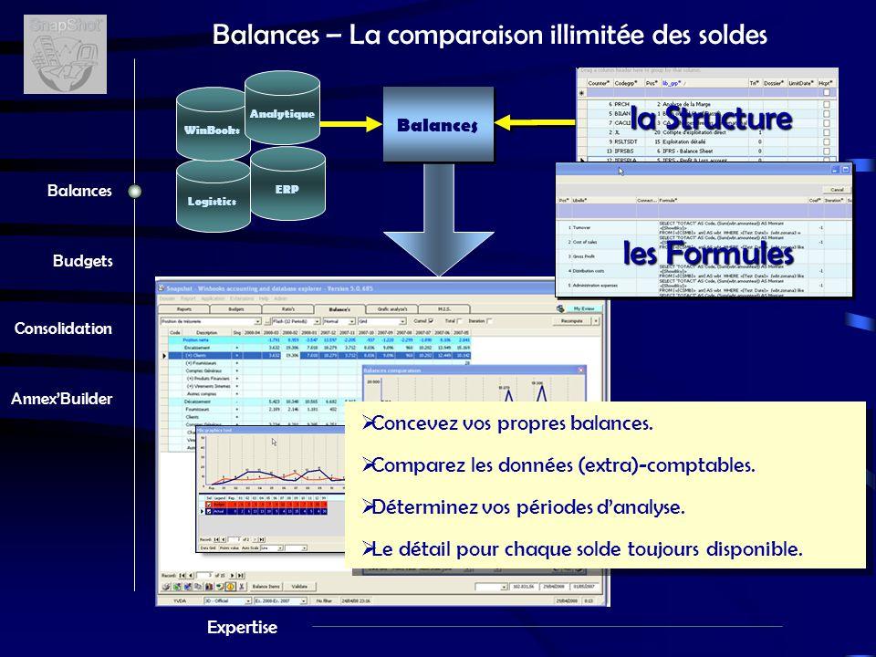 Expertise Balances Budgets Consolidation Annex'Builder Balances – La comparaison illimitée des soldes Balances  Concevez vos propres balances.