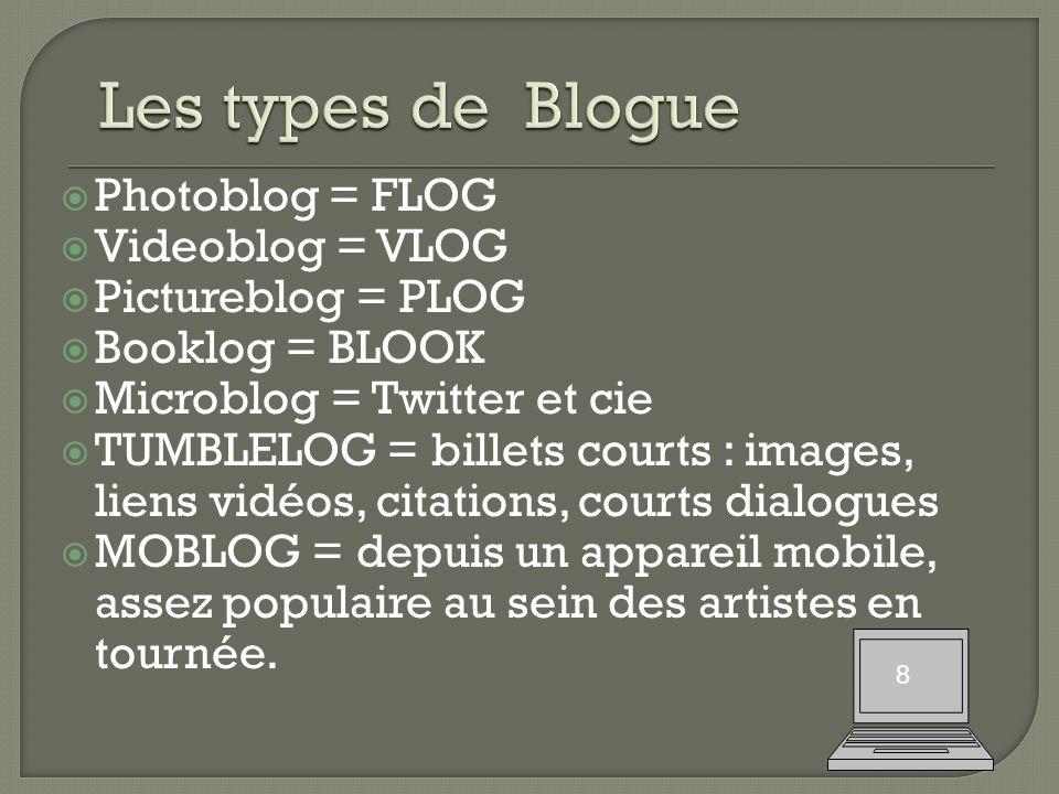  Photoblog = FLOG  Videoblog = VLOG  Pictureblog = PLOG  Booklog = BLOOK  Microblog = Twitter et cie  TUMBLELOG = billets courts : images, liens vidéos, citations, courts dialogues  MOBLOG = depuis un appareil mobile, assez populaire au sein des artistes en tournée.