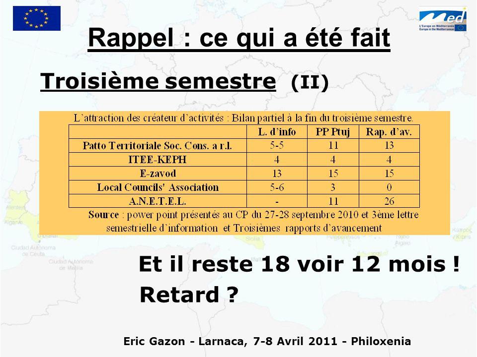 Eric Gazon - Larnaca, 7-8 Avril 2011 - Philoxenia Rappel : ce qui a été fait Troisième semestre (II) Et il reste 18 voir 12 mois .