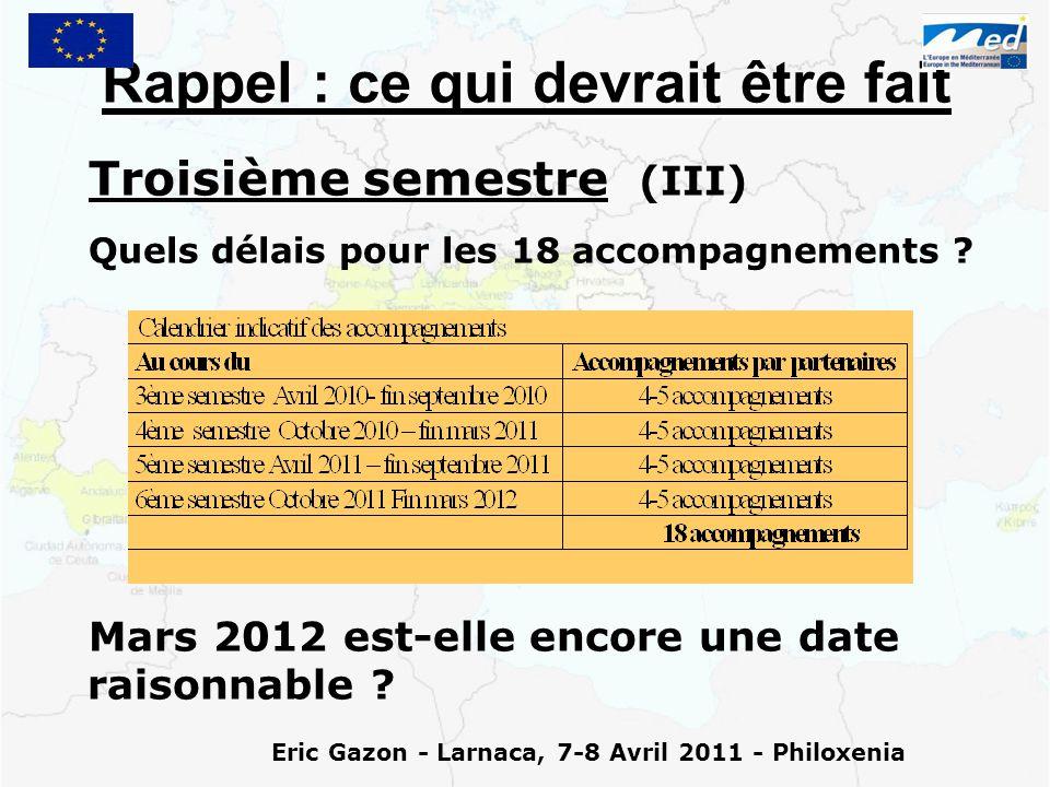 Eric Gazon - Larnaca, 7-8 Avril 2011 - Philoxenia Rappel : ce qui devrait être fait Troisième semestre (III) Quels délais pour les 18 accompagnements .