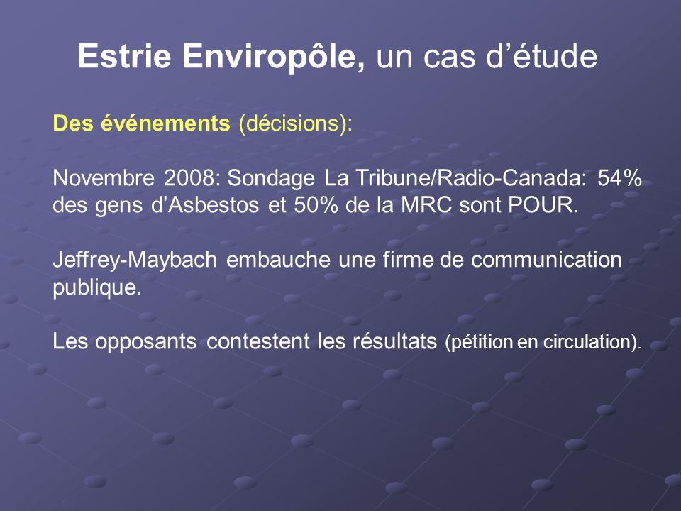 Estrie Enviropôle, un cas d'étude Des événements (décisions): Novembre 2008: Sondage La Tribune/Radio-Canada: 54% des gens d'Asbestos et 50% de la MRC sont POUR.