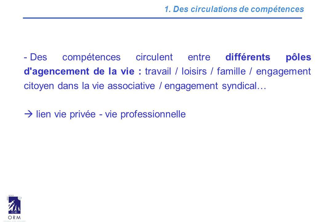 1. Des circulations de compétences - Des compétences circulent entre différents pôles d'agencement de la vie : travail / loisirs / famille / engagemen