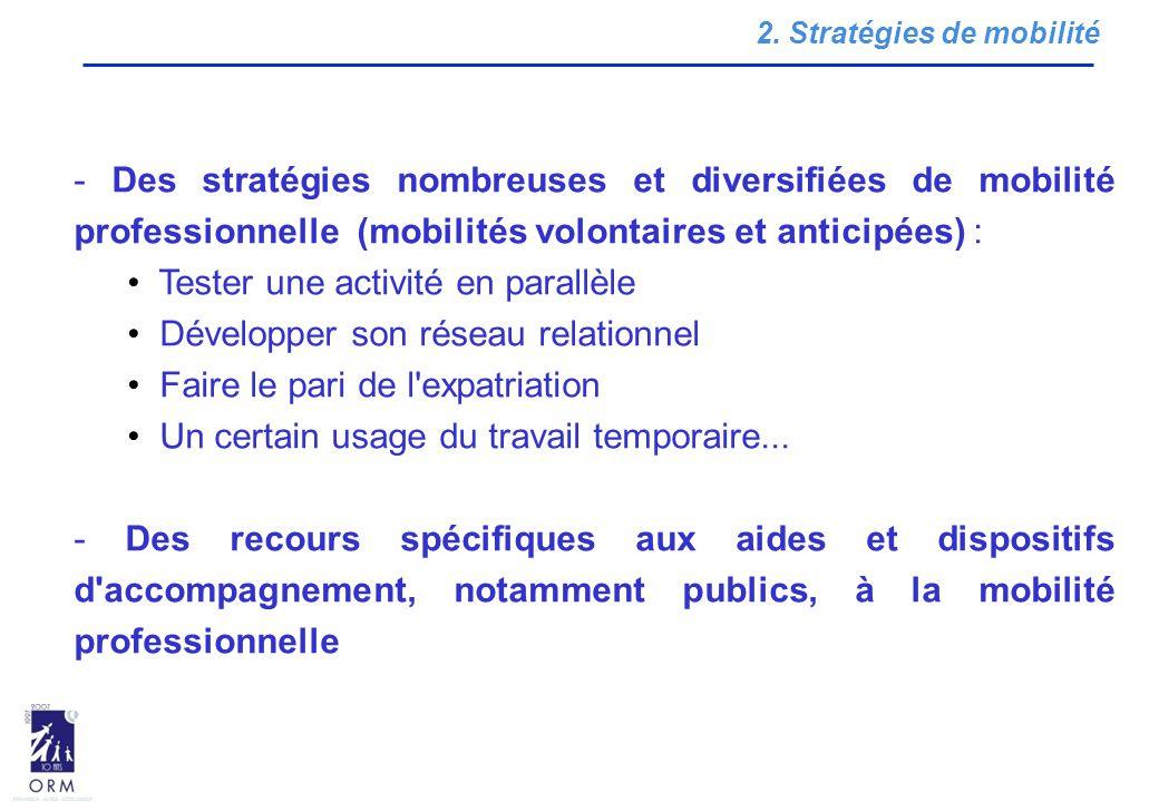 2. Stratégies de mobilité - Des stratégies nombreuses et diversifiées de mobilité professionnelle (mobilités volontaires et anticipées) : Tester une a