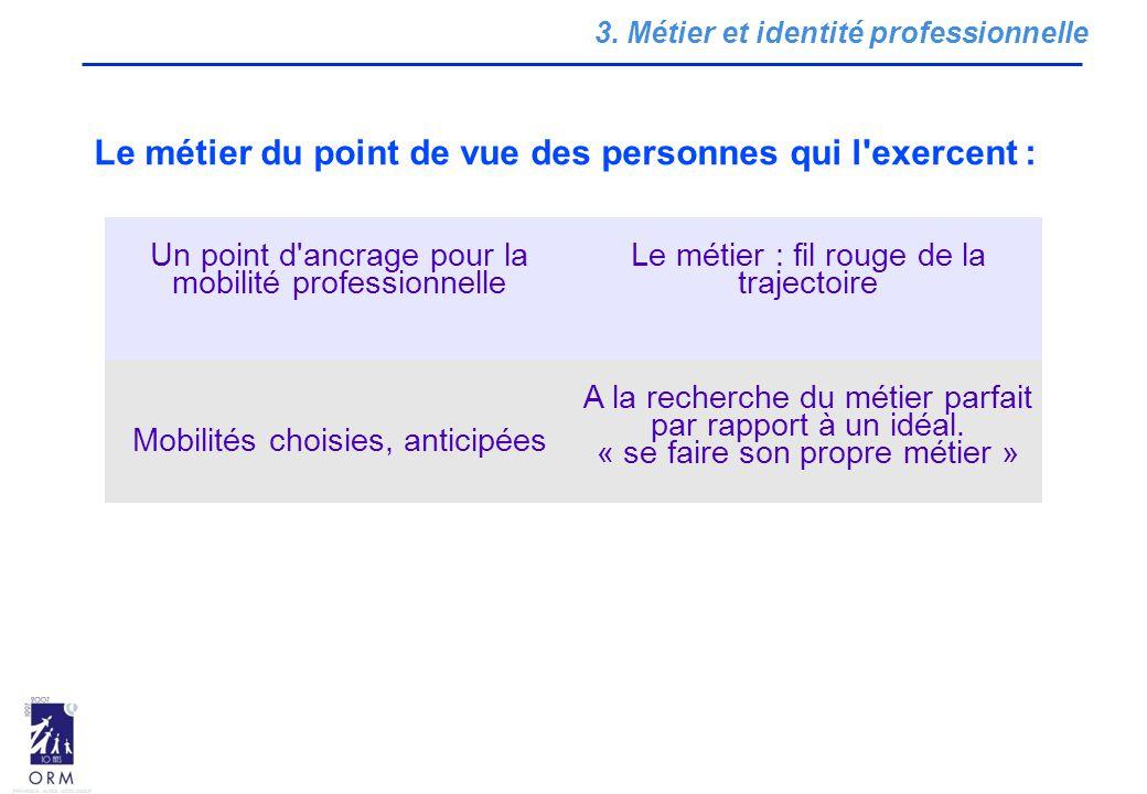 3. Métier et identité professionnelle Un point d'ancrage pour la mobilité professionnelle Le métier : fil rouge de la trajectoire Mobilités choisies,