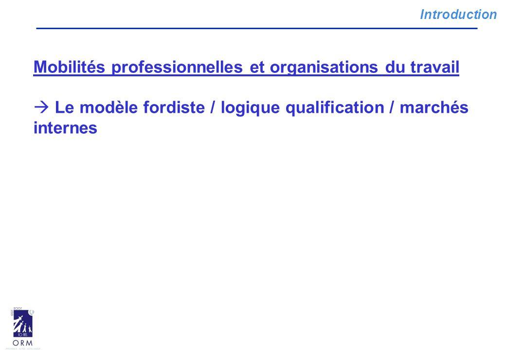 Introduction Mobilités professionnelles et organisations du travail  Le modèle fordiste / logique qualification / marchés internes