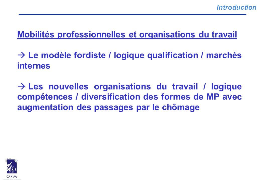 Introduction Mobilités professionnelles et organisations du travail  Le modèle fordiste / logique qualification / marchés internes  Les nouvelles or
