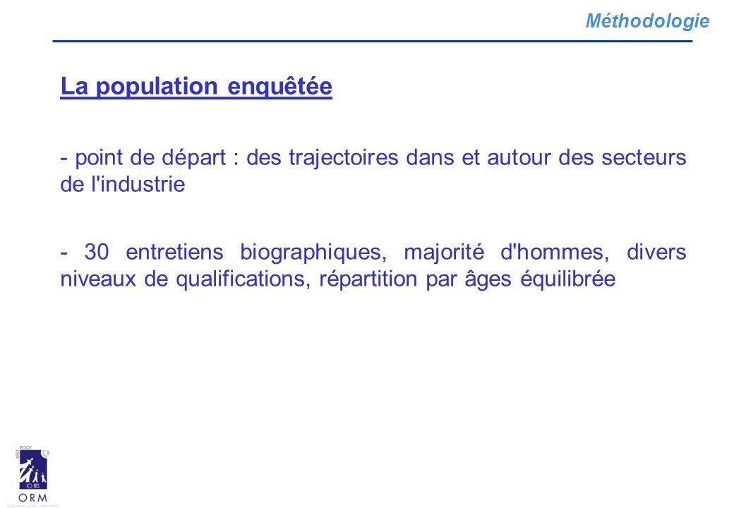 La population enquêtée - point de départ : des trajectoires dans et autour des secteurs de l'industrie - 30 entretiens biographiques, majorité d'homme
