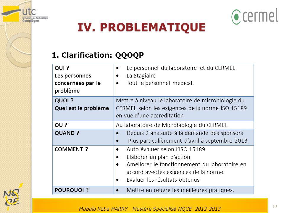 IV. PROBLEMATIQUE 1. Clarification: QQOQP QUI ? Les personnes concernées par le problème  Le personnel du laboratoire et du CERMEL  La Stagiaire  T