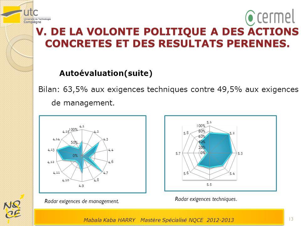 V. DE LA VOLONTE POLITIQUE A DES ACTIONS CONCRETES ET DES RESULTATS PERENNES. Autoévaluation(suite) Bilan: 63,5% aux exigences techniques contre 49,5%
