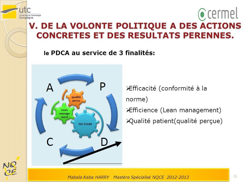 le PDCA au service de 3 finalités:  Efficacité (conformité à la norme)  Efficience (Lean management)  Qualité patient(qualité perçue) 15 Mabala Kab