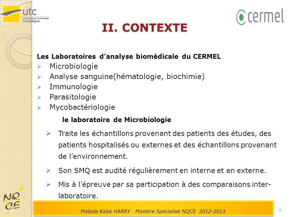 II. CONTEXTE Les Laboratoires d'analyse biomédicale du CERMEL  Microbiologie  Analyse sanguine(hématologie, biochimie)  Immunologie  Parasitologie