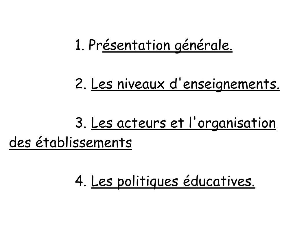 1. Présentation générale. 2. Les niveaux d'enseignements. 3. Les acteurs et l'organisation des établissements 4. Les politiques éducatives.
