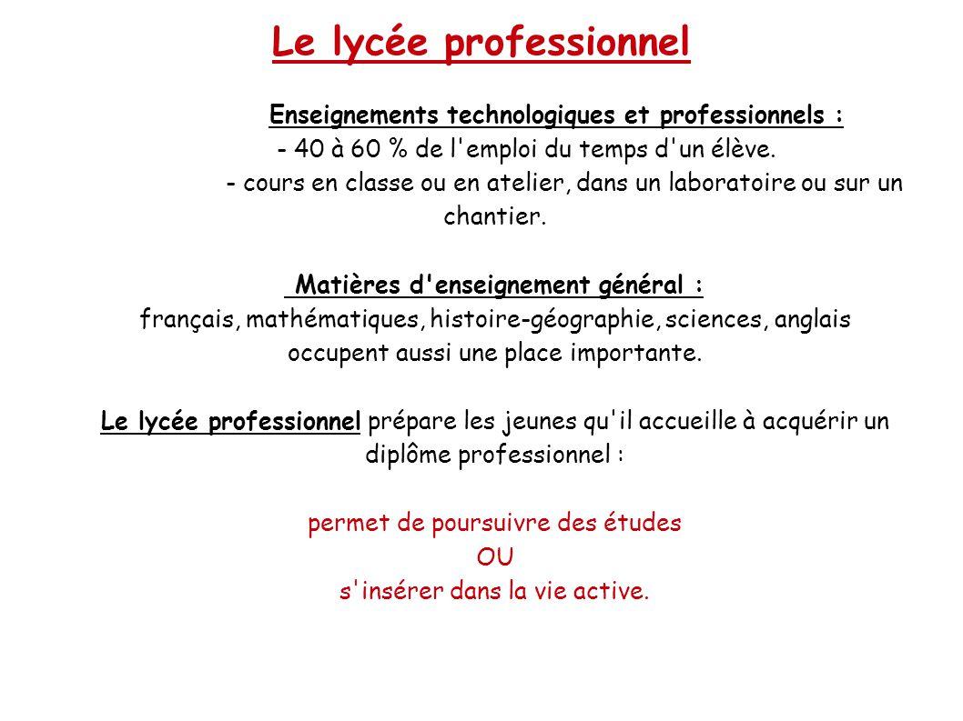 Enseignements technologiques et professionnels : - 40 à 60 % de l'emploi du temps d'un élève. - cours en classe ou en atelier, dans un laboratoire ou