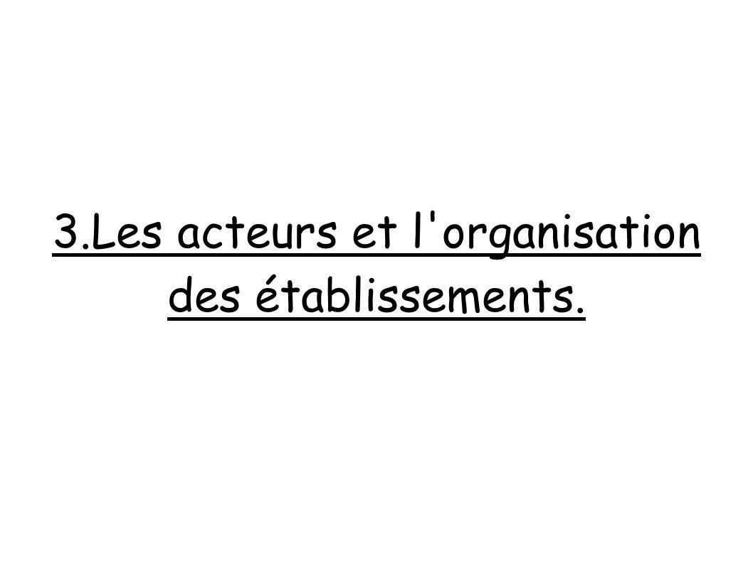 3.Les acteurs et l'organisation des établissements.