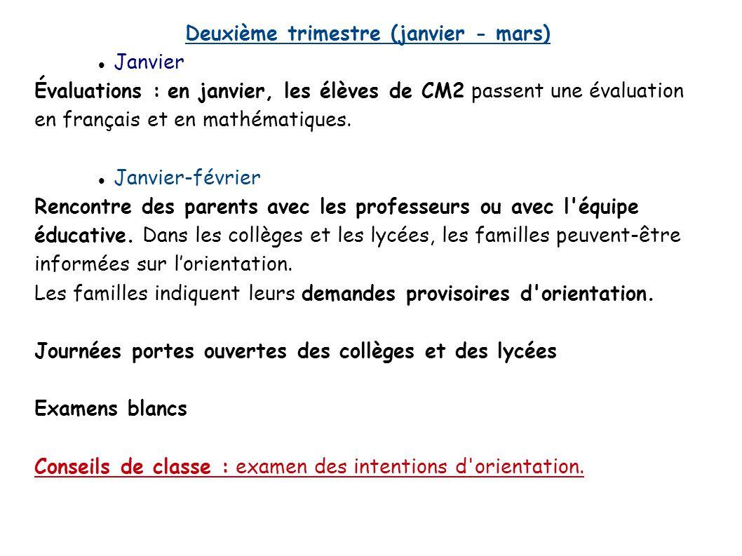 Deuxième trimestre (janvier - mars) Janvier Évaluations : en janvier, les élèves de CM2 passent une évaluation en français et en mathématiques. Janvie