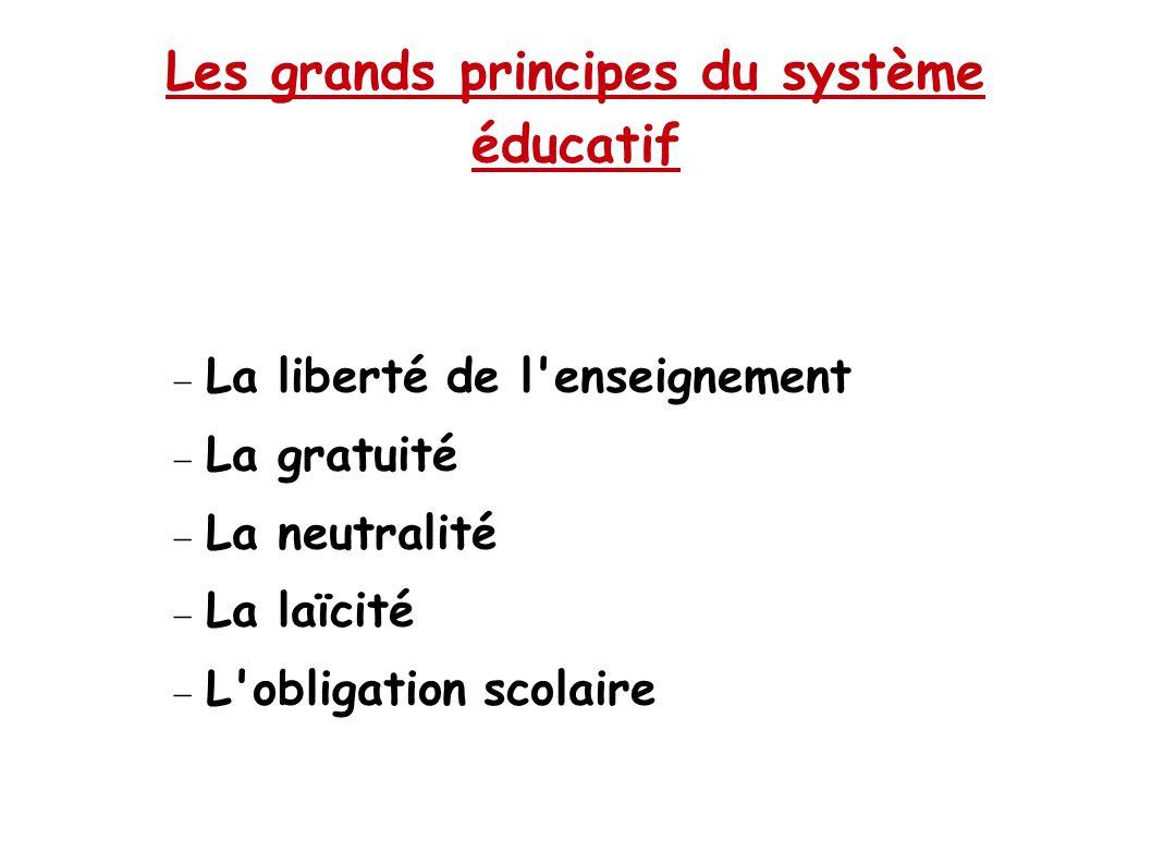 Les grands principes du système éducatif  La liberté de l'enseignement  La gratuité  La neutralité  La laïcité  L'obligation scolaire