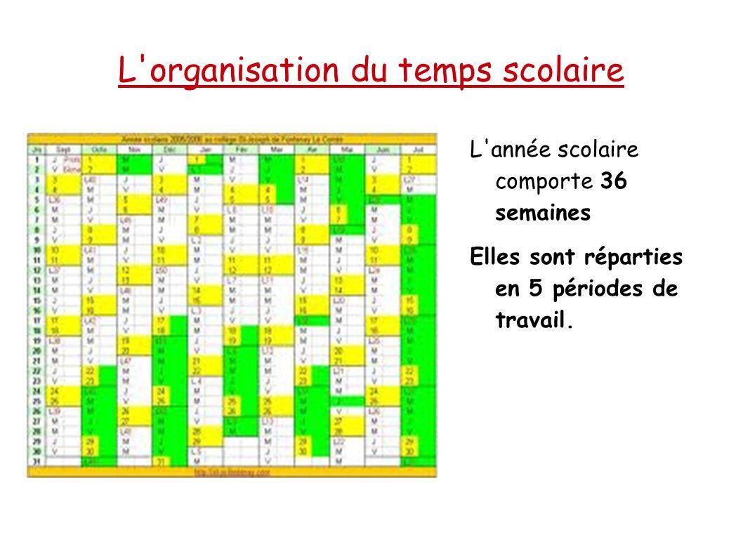 L'organisation du temps scolaire L'année scolaire comporte 36 semaines Elles sont réparties en 5 périodes de travail.