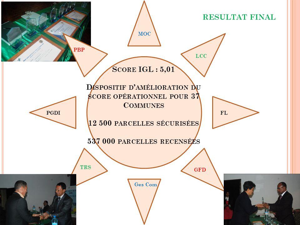 RESULTAT FINAL PBP MOC LCC FL GFD Ges Com TRS PGDI S CORE IGL : 5,01 D ISPOSITIF D ' AMÉLIORATION DU SCORE OPÉRATIONNEL POUR 37 C OMMUNES 12 500 PARCELLES SÉCURISÉES 537 000 PARCELLES RECENSÉES