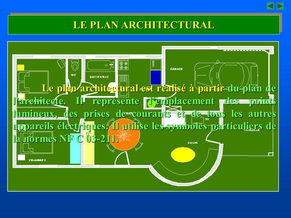 LE PLAN ARCHITECTURAL Le plan architectural est réalisé à partir du plan de l'architecte. Il représente l'emplacement des points lumineux, des prises