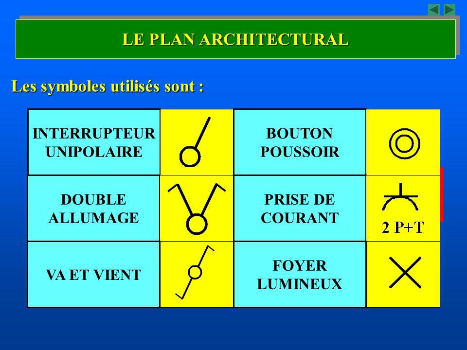 LE PLAN ARCHITECTURAL Attention, la symbolisation n'est pas la même que dans les autres schémas INTERRUPTEUR UNIPOLAIRE DOUBLE ALLUMAGE VA ET VIENT BO
