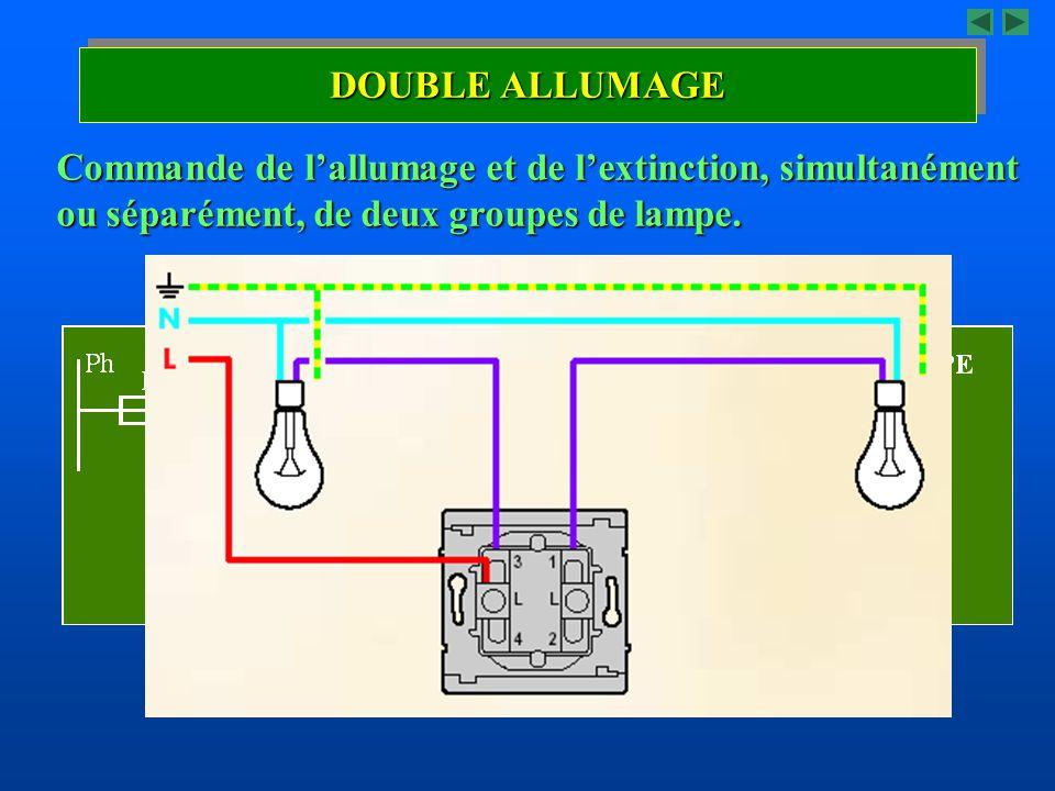 DOUBLE ALLUMAGE Commande de l'allumage et de l'extinction, simultanément ou séparément, de deux groupes de lampe.