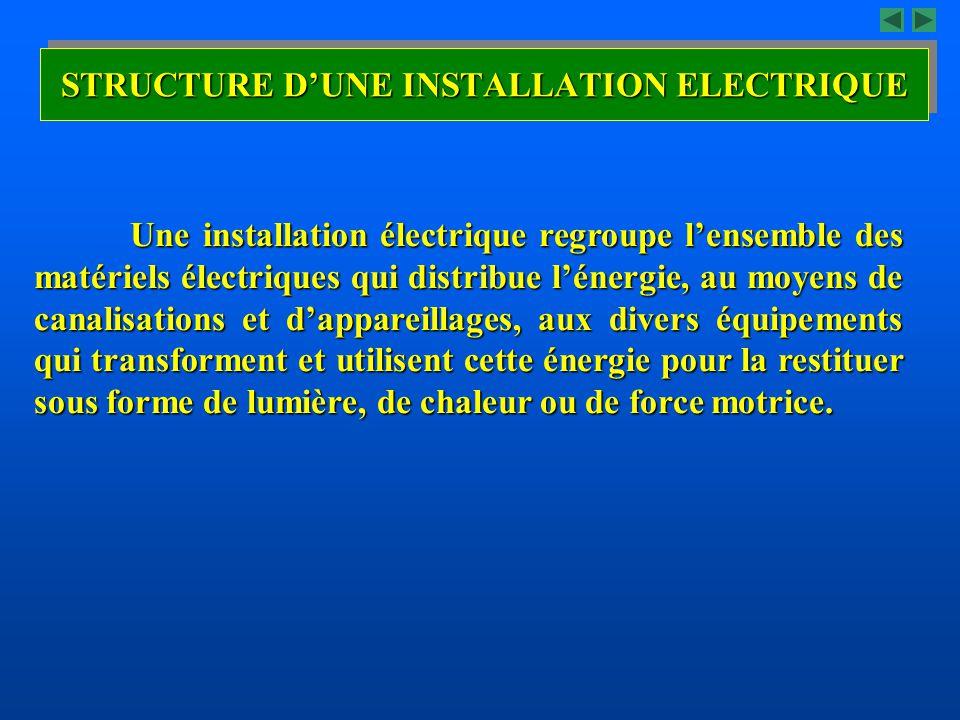 STRUCTURE D'UNE INSTALLATION ELECTRIQUE Une installation électrique regroupe l'ensemble des matériels électriques qui distribue l'énergie, au moyens d