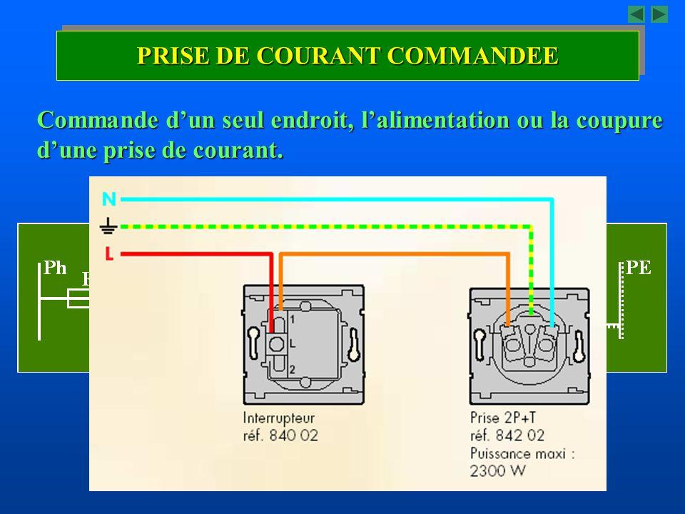 PRISE DE COURANT COMMANDEE Commande d'un seul endroit, l'alimentation ou la coupure d'une prise de courant.