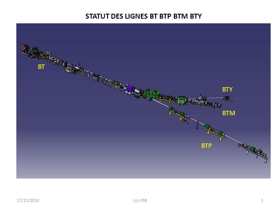 STATUT DES LIGNES BT BTP BTM BTY TANK DE POMPAGE ET BT.UES10 MIS A JOUR 27/11/2014LIU-PSB2