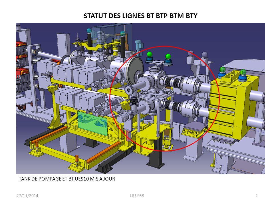 STATUT DES LIGNES BT BTP BTM BTY BT.BCT10, BT.UES20, BT.UES30 MIS A JOUR 27/11/2014LIU-PSB3