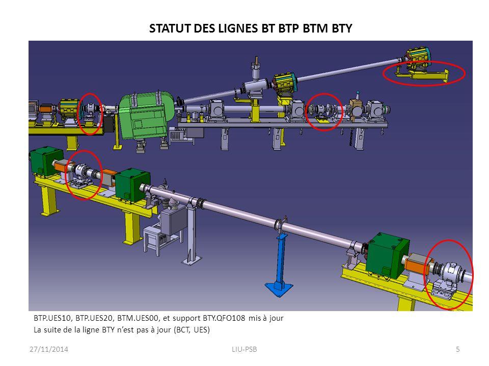 STATUT DES LIGNES BT BTP BTM BTY BTP.UES10, BTP.UES20, BTM.UES00, et support BTY.QFO108 mis à jour La suite de la ligne BTY n'est pas à jour (BCT, UES) 27/11/2014LIU-PSB5