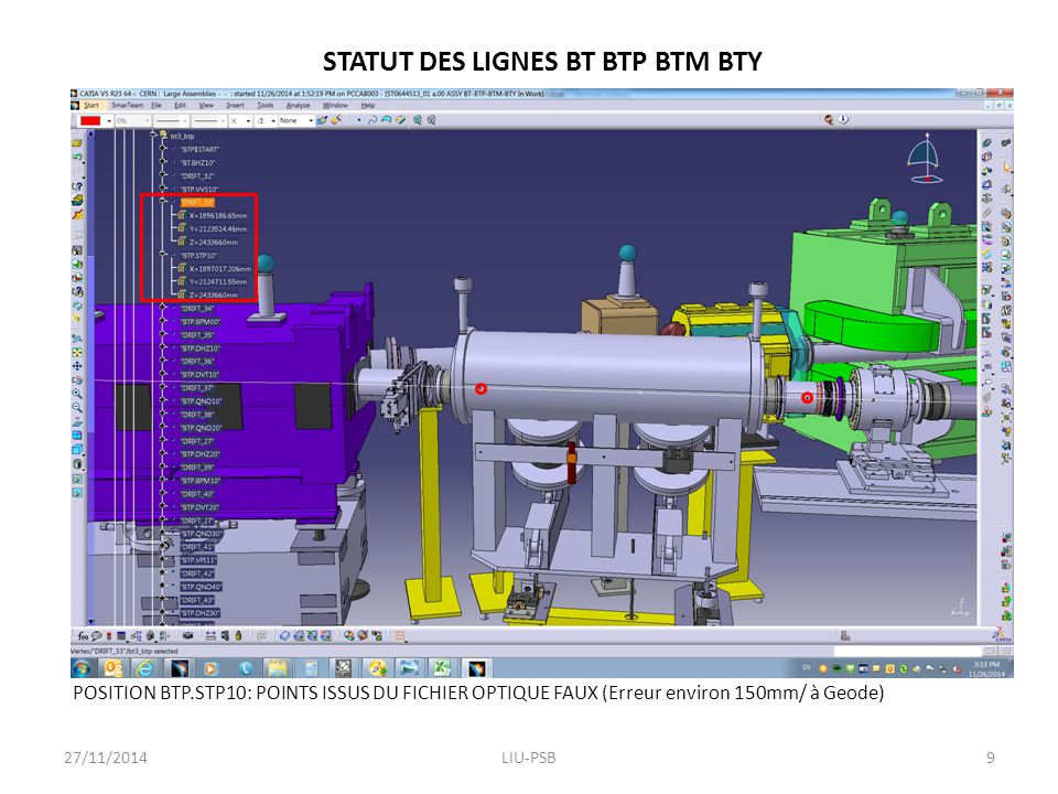 STATUT DES LIGNES BT BTP BTM BTY POSITION BTP.STP10: POINTS ISSUS DU FICHIER OPTIQUE FAUX (Erreur environ 150mm/ à Geode) 27/11/2014LIU-PSB9