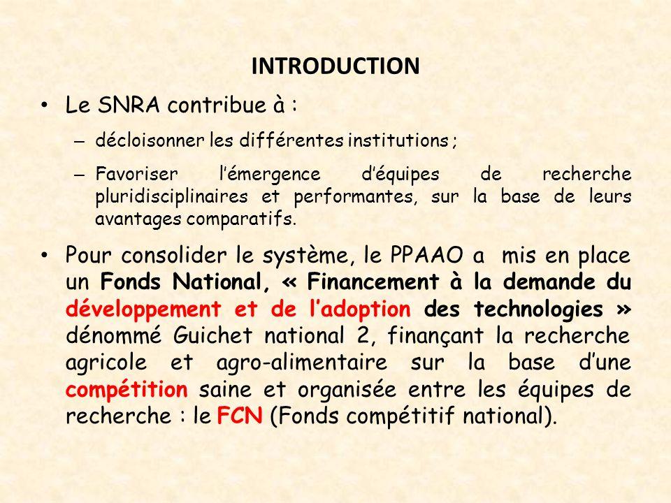 INTRODUCTION Le SNRA contribue à : – décloisonner les différentes institutions ; – Favoriser l'émergence d'équipes de recherche pluridisciplinaires et