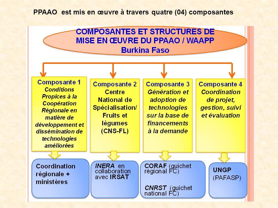 PPAAO est mis en œuvre à travers quatre (04) composantes
