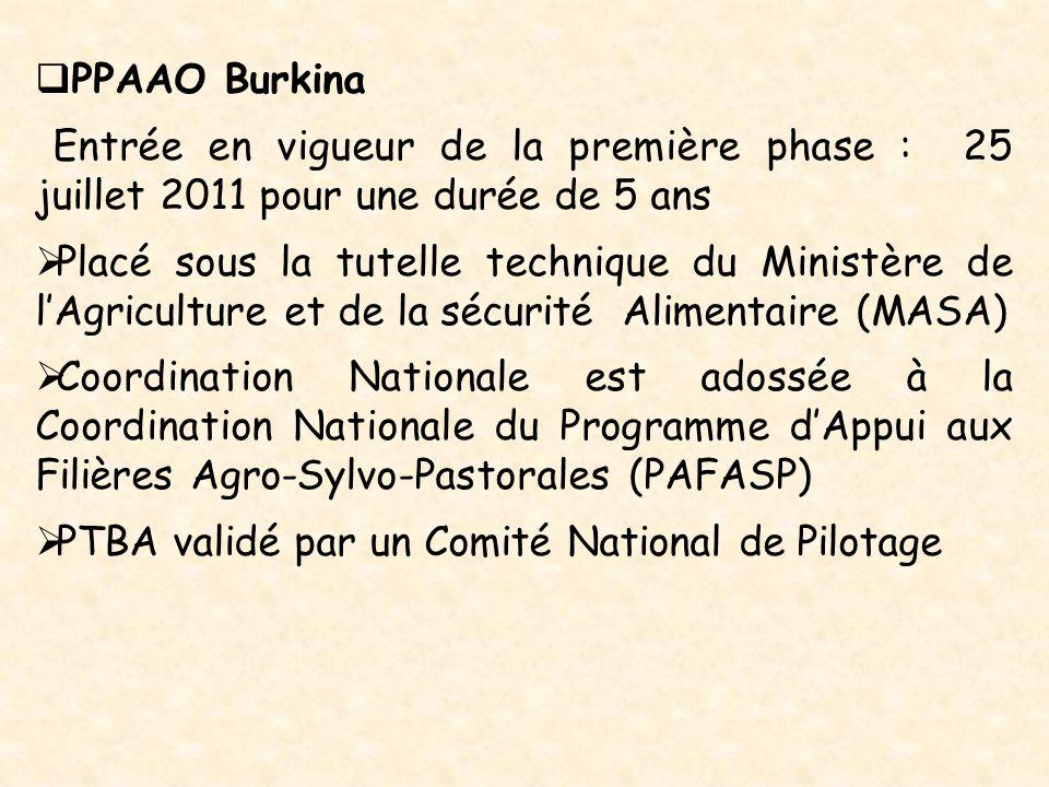  PPAAO Burkina Entrée en vigueur de la première phase : 25 juillet 2011 pour une durée de 5 ans  Placé sous la tutelle technique du Ministère de l'A