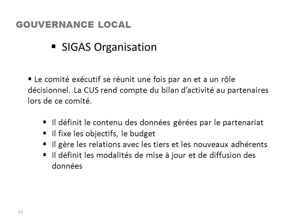 14  SIGAS Organisation  Le comité exécutif se réunit une fois par an et a un rôle décisionnel. La CUS rend compte du bilan d'activité au partenaires