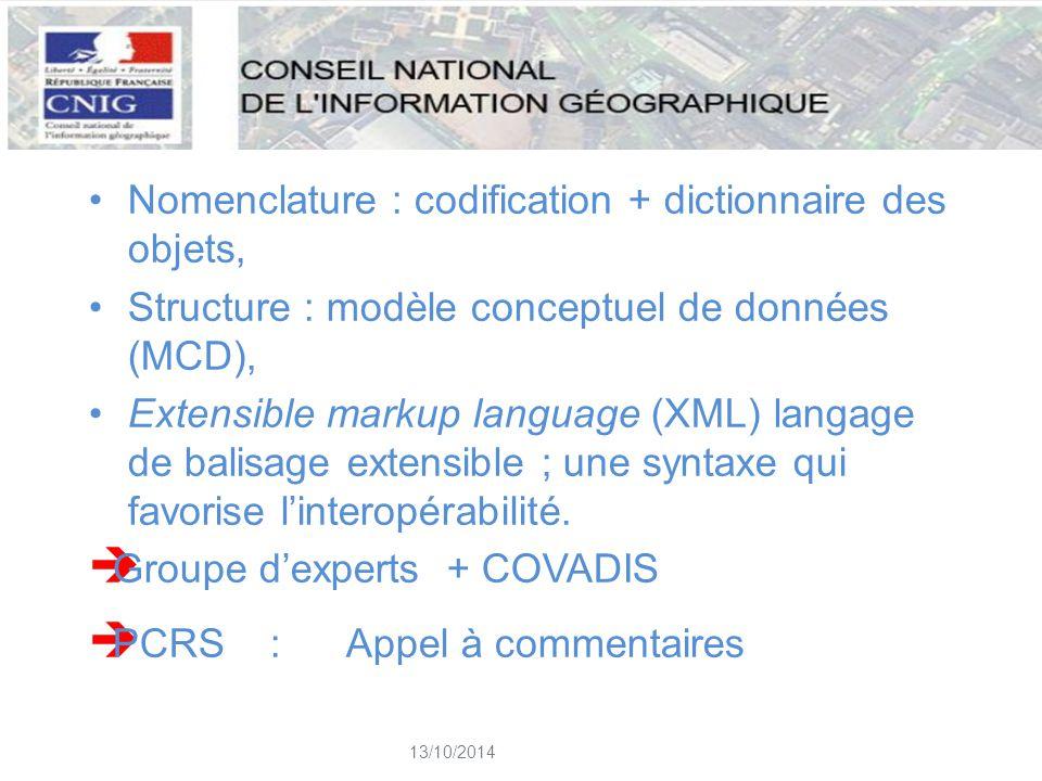Nomenclature : codification + dictionnaire des objets, Structure : modèle conceptuel de données (MCD), Extensible markup language (XML) langage de bal