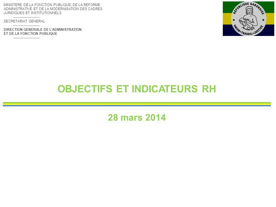 OBJECTIFS ET INDICATEURS RH 28 mars 2014 MINISTERE DE LA FONCTION PUBLIQUE, DE LA REFORME ADMINISTRATIVE ET DE LA MODERNISATION DES CADRES JURIDIQUES