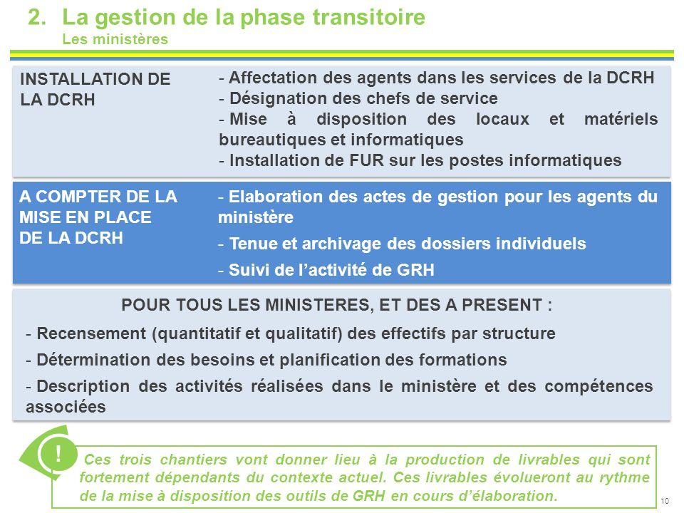 10 2.La gestion de la phase transitoire Les ministères - Elaboration des actes de gestion pour les agents du ministère - Tenue et archivage des dossie